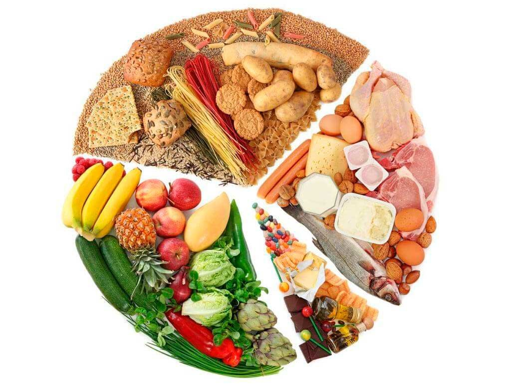 Основные принципы правильного питания.
