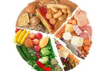 Знакомимся с правильным здоровым питанием